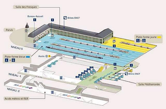 Plan de la Gare de Lyon